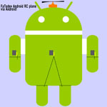 /theme/android/0-original-android-logo-idea